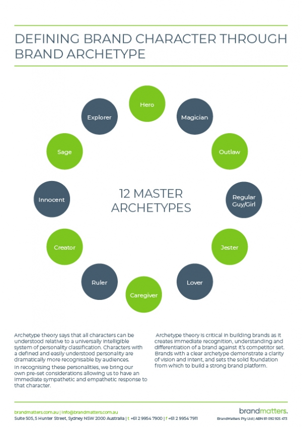 Brand Archetypes Fact Sheet